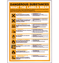 Health and Safety Posters